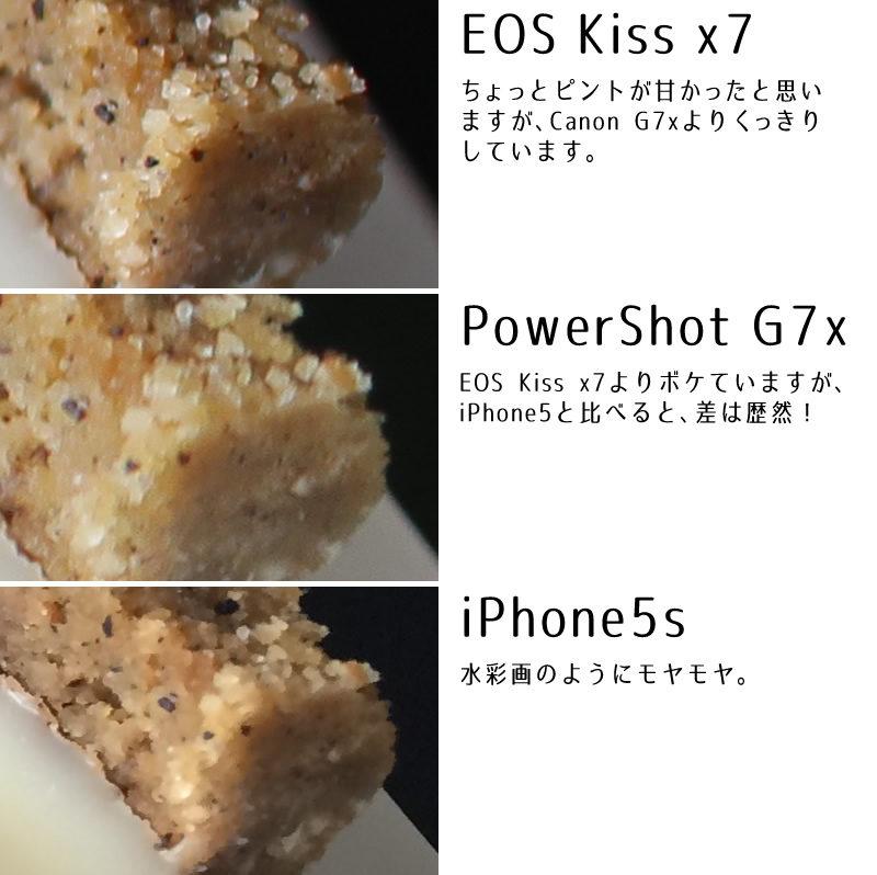 高級コンデジCanon Powershot G7xを買ったので比較